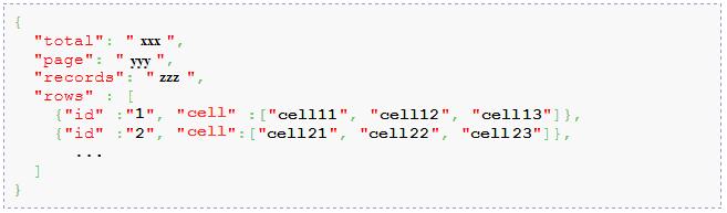 Asp Net MVC and jqGrid with C# - My first jqGrid