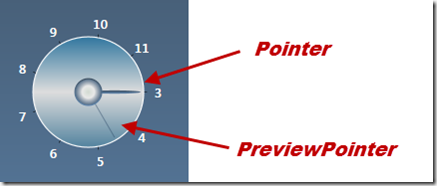 WPF Viewbox and Syncfusion Radial Slider - Ged Mead's Blog - vbCity