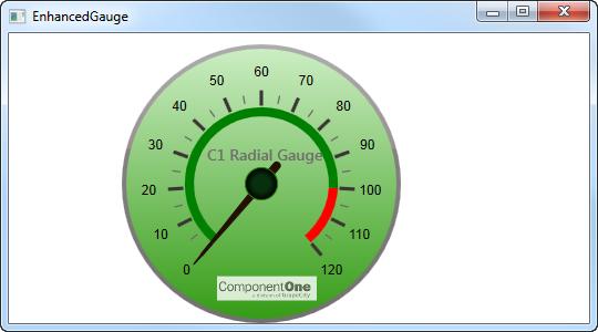 Enhancing the C1 Radial Gauge - Ged Mead's Blog - vbCity